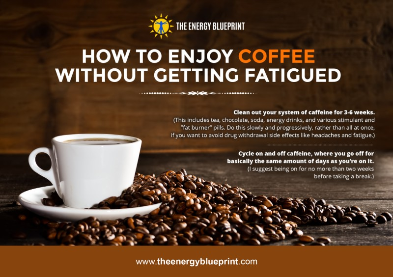 How to enjoy coffee without getting fatigued - 21 Reasons You're Fatigued (Fatigue Causes And How To Fix Fatigue), theenergyblueprint.com