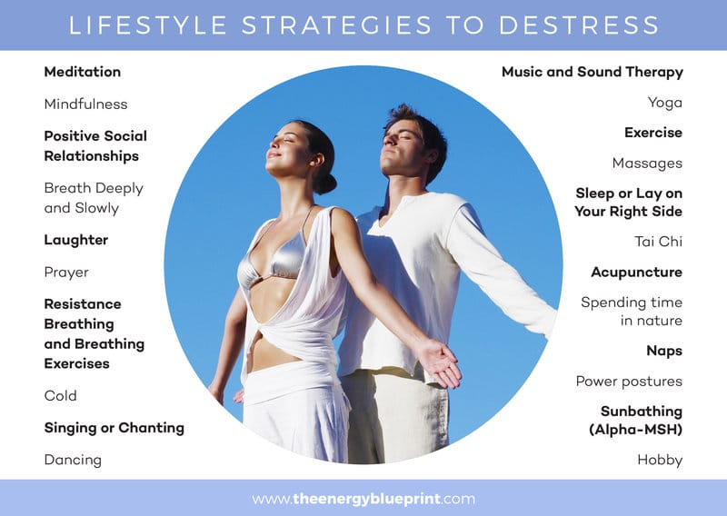 Lifetyles strategies used to destress │Why Stress Causes Fatigue And How To Overcome Stress, www.theenergyblueprint.com
