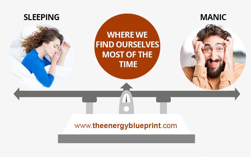 The Energy Spectrum - why does coffee make me tired │ caffeine crash, theenergyblueprint.com
