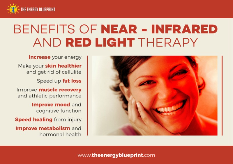 Benefits Of Red Light Therapy Infographic │ The Ultimate Guide To Red Light Therapy │ The Ultimate Guide To Red Light Therapy, www.theenergyblueprint.com