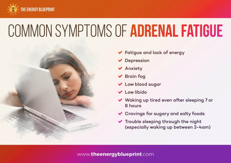 Common symptoms of adrenal fatigue │ Is Adrenal Fatigue Real?