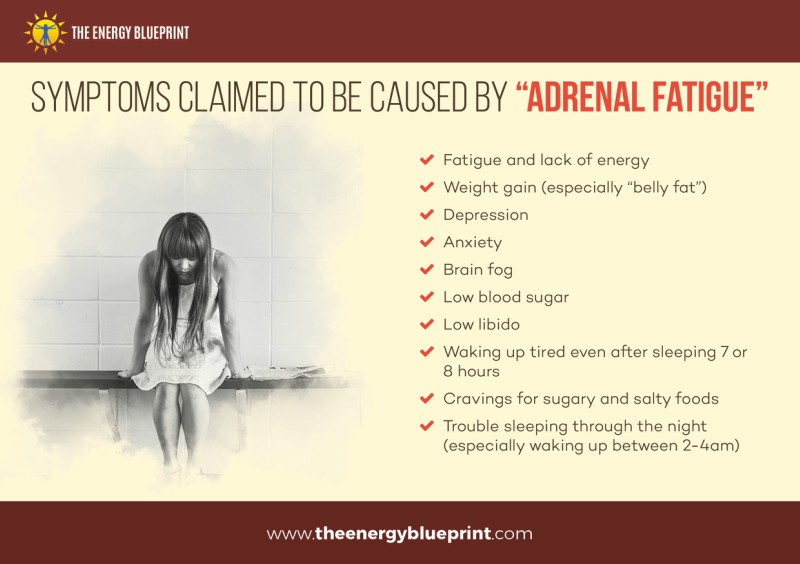 Symptms claimed to be caused by adrenal fatigue
