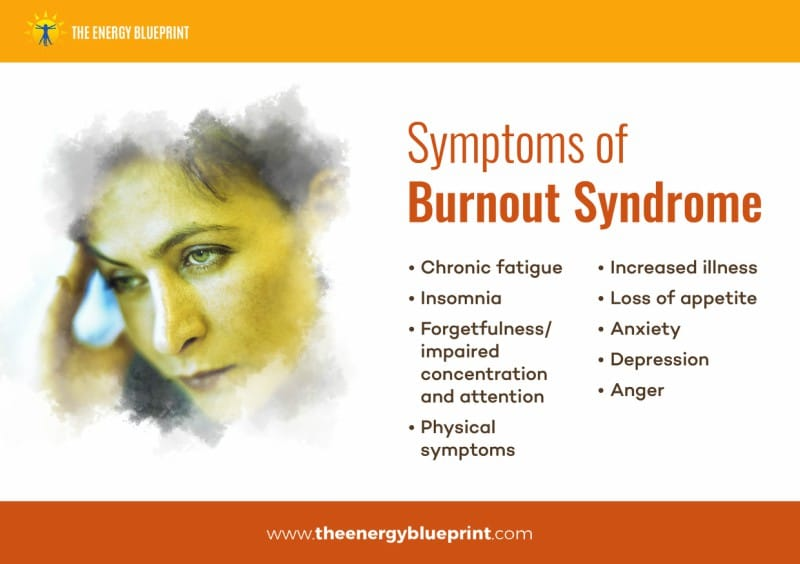 Symptoms Of Burnout Syndrome │Is Adrenal Fatigue Real? (Why the Symptoms of Adrenal Fatigue are Not Actually Caused By Adrenal Problems),theenergyblueprint.com