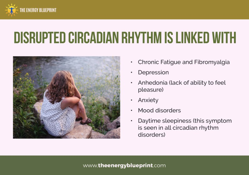 Disrupted Circadian Rhythm Is Linked With - Why am I so tired