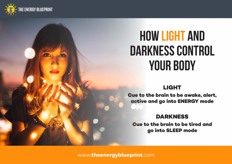 How Light And Darkness Control Your Body - Why am I so tired, theenergyblueprint.com