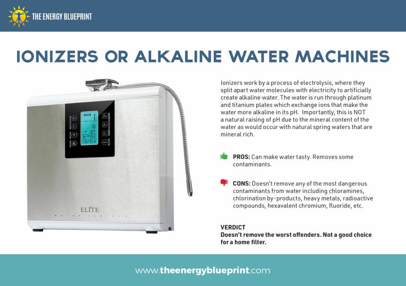 Ionizers or Alkaline Water Machines - Best Water Filter │ The Ultimate Guide to the best water filter, theenergyblueprint.com