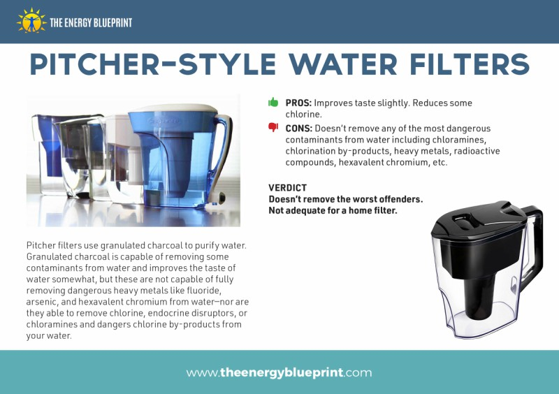 the best water filtration system (the ultimate guide - updated 2018 ...