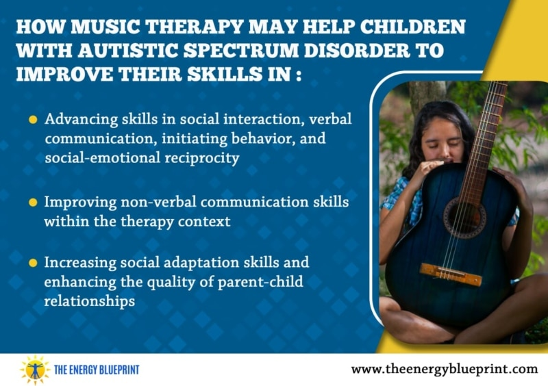 Music Therapy Sound healing and Autism