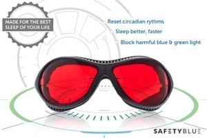 7917b271b4 SafetyBlue Blue Green Light Blockers │ Blue Blockers │Best Blue Light Blocking  Glasses│