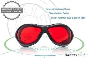 SafetyBlue Blue/Green Light Blockers │ Blue Blockers │Best Blue Light Blocking Glasses│Blue Light Glasses, theenergyblueprint.com